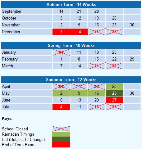 Term Calendar 2019-20 - Coronavirus Update